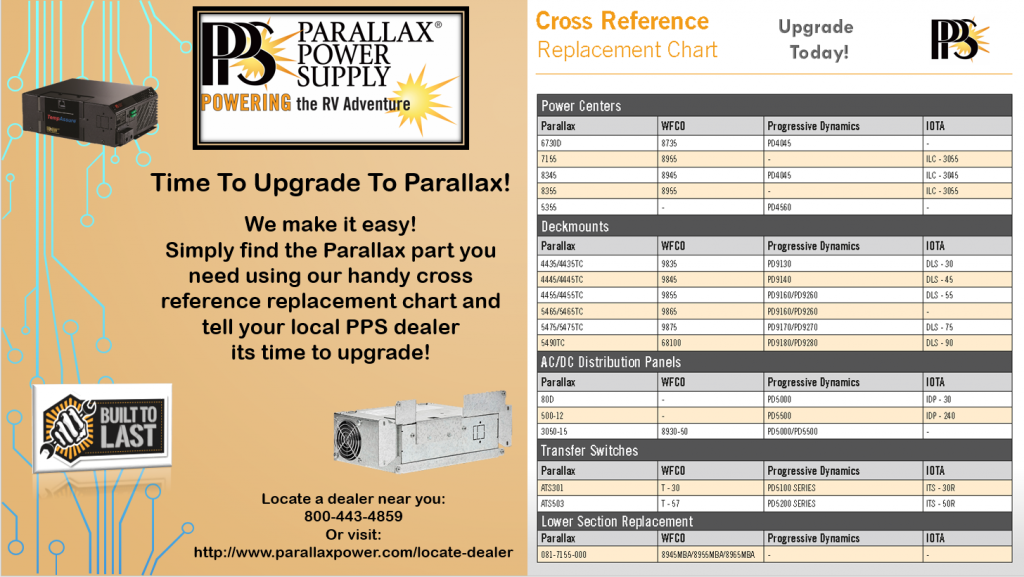 Aftermarket Information  U2013 Parallax Power Supply